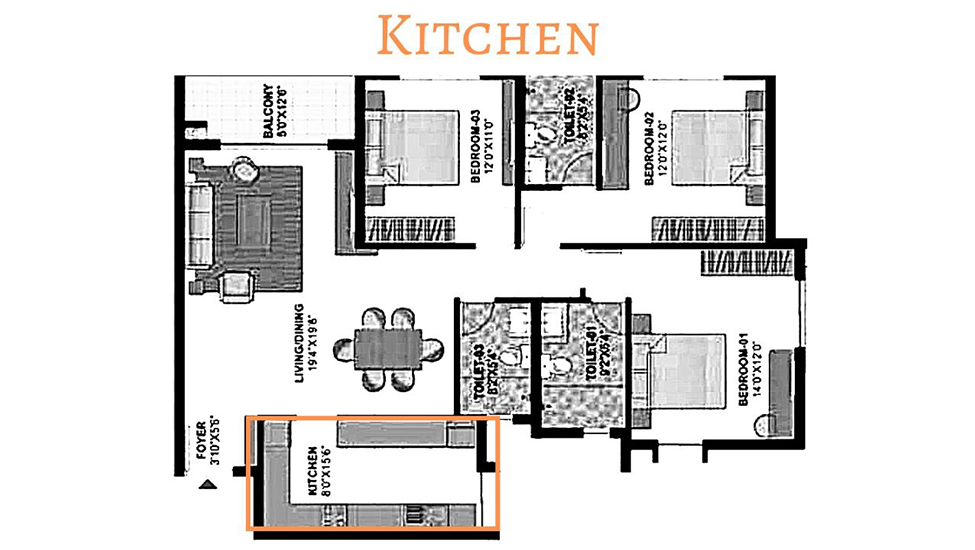 Best home interior designers in Bangalore - Indian Interior Makeover Through Years The Kitchen